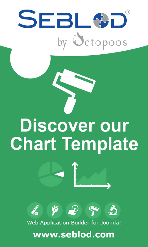 Display interactive charts